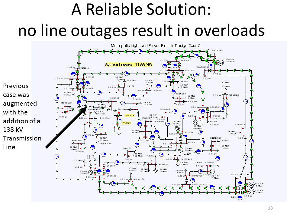 A Reliable Solution: no line outages result in overloads Previous case was augmented with the addition of a 138 kV Transmission Line 18