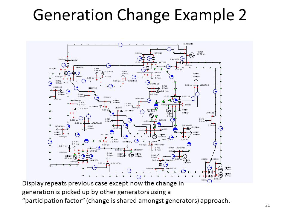 Generation Change Example 2 Display repeats previous case except now the change in generation is picked up by other generators using a participation factor (change is shared amongst generators) approach.
