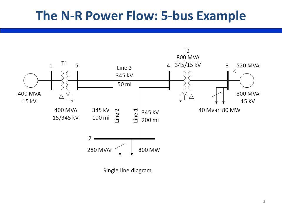 400 MVA 15 kV 400 MVA 15/345 kV T1 T2 800 MVA 345/15 kV 800 MVA 15 kV 520 MVA 80 MW40 Mvar 280 MVAr800 MW Line 3 345 kV Line 2Line 1 345 kV 100 mi 345