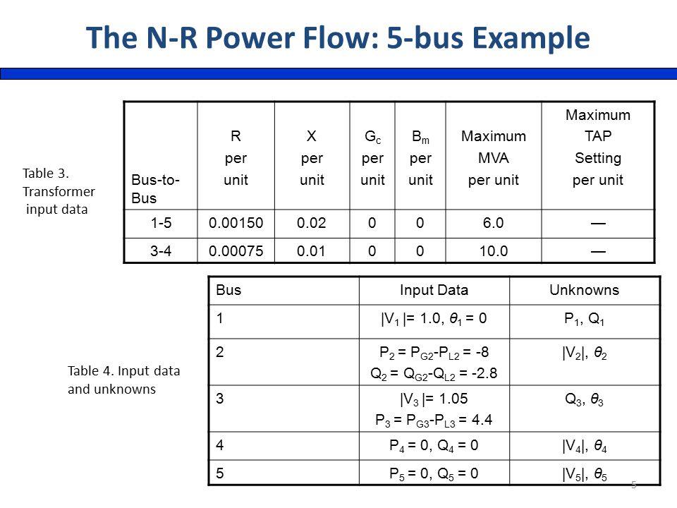 Bus-to- Bus R per unit X per unit G c per unit B m per unit Maximum MVA per unit Maximum TAP Setting per unit 1-50.001500.02006.0— 3-40.000750.010010.