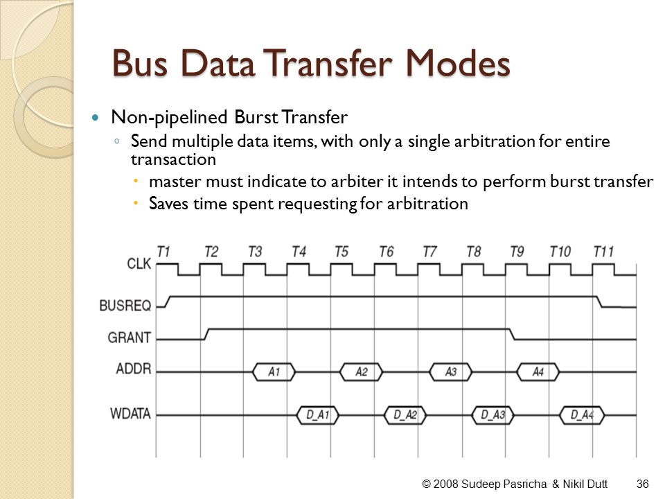 Bus Data Transfer Modes Non-pipelined Burst Transfer ◦ Send multiple data items, with only a single arbitration for entire transaction  master must indicate to arbiter it intends to perform burst transfer  Saves time spent requesting for arbitration 36© 2008 Sudeep Pasricha & Nikil Dutt