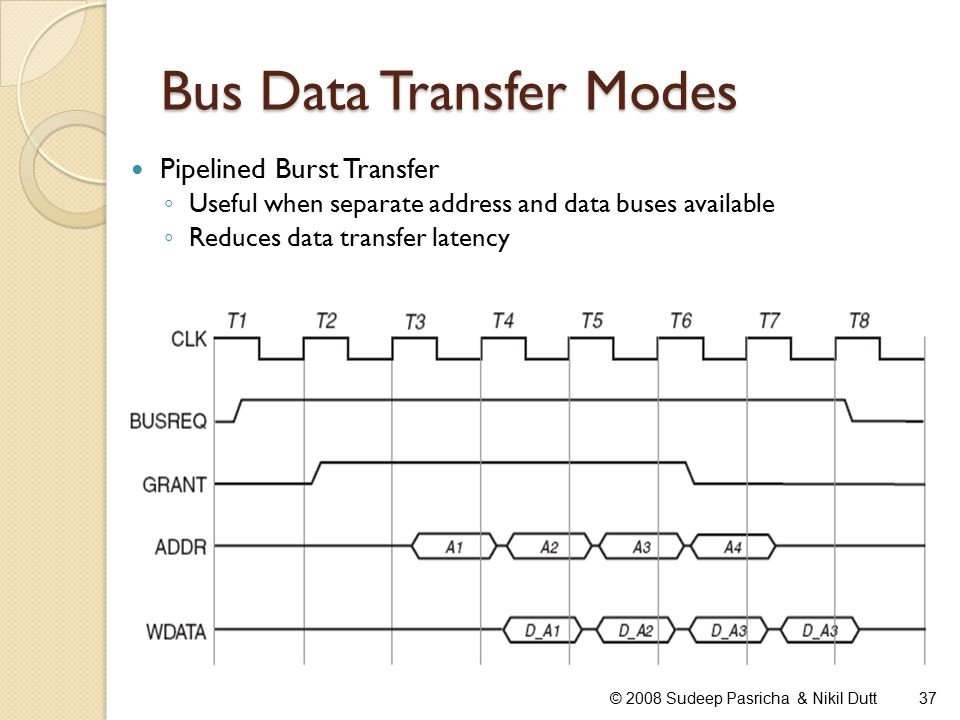 Bus Data Transfer Modes Pipelined Burst Transfer ◦ Useful when separate address and data buses available ◦ Reduces data transfer latency 37© 2008 Sudeep Pasricha & Nikil Dutt