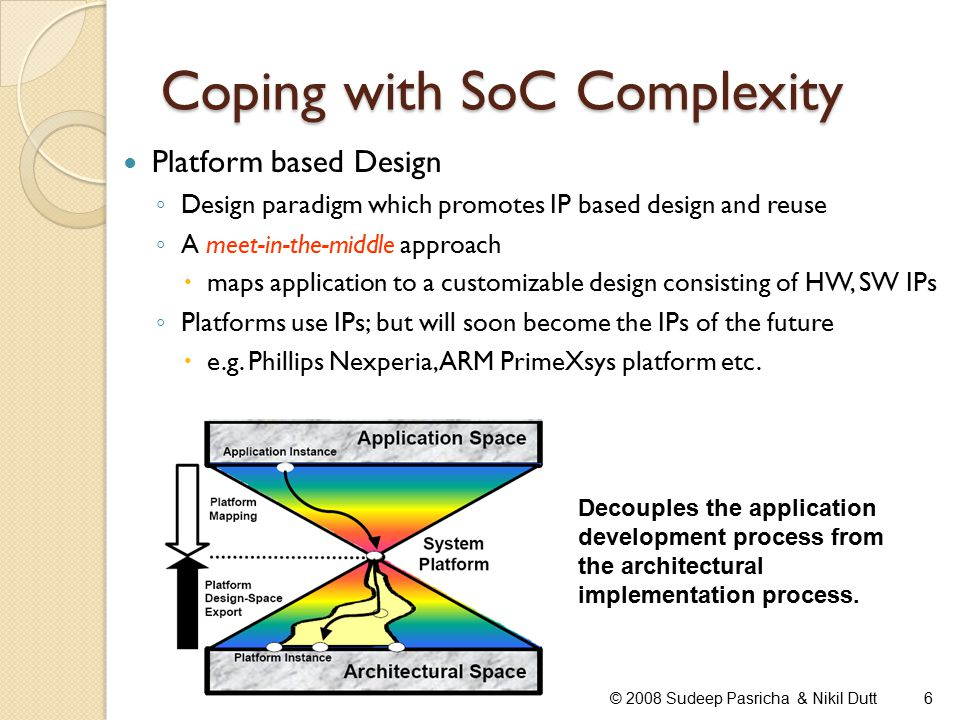 Coping with SoC Complexity © 2008 Sudeep Pasricha & Nikil Dutt6 Platform based Design ◦ Design paradigm which promotes IP based design and reuse ◦ A meet-in-the-middle approach  maps application to a customizable design consisting of HW, SW IPs ◦ Platforms use IPs; but will soon become the IPs of the future  e.g.