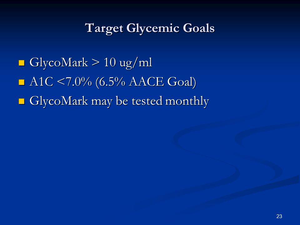 23 Target Glycemic Goals GlycoMark > 10 ug/ml GlycoMark > 10 ug/ml A1C <7.0% (6.5% AACE Goal) A1C <7.0% (6.5% AACE Goal) GlycoMark may be tested monthly GlycoMark may be tested monthly