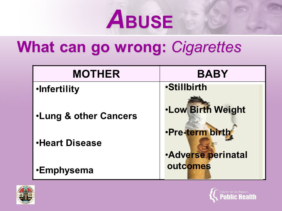 What can go wrong: Cigarettes A BUSE MOTHERBABY Infertility Lung & other Cancers Heart Disease Emphysema Stillbirth Low Birth Weight Pre-term birth Adverse perinatal outcomes