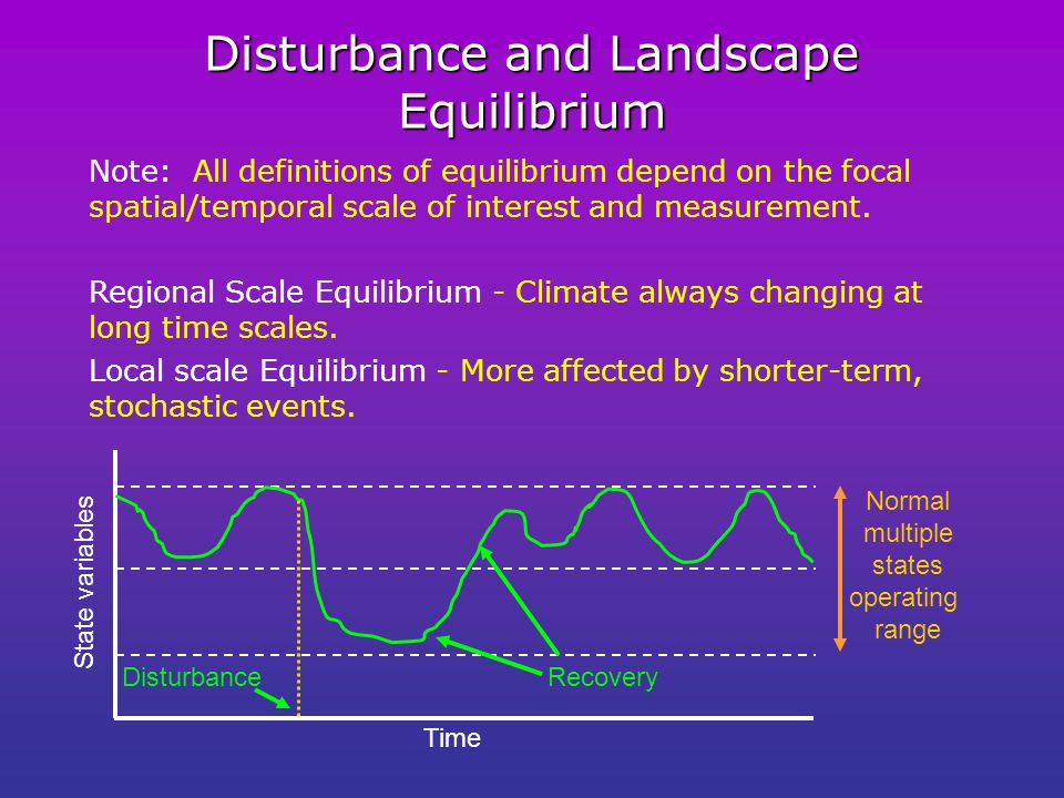 Disturbance and Landscape Equilibrium Note: All definitions of equilibrium depend on the focal spatial/temporal scale of interest and measurement.