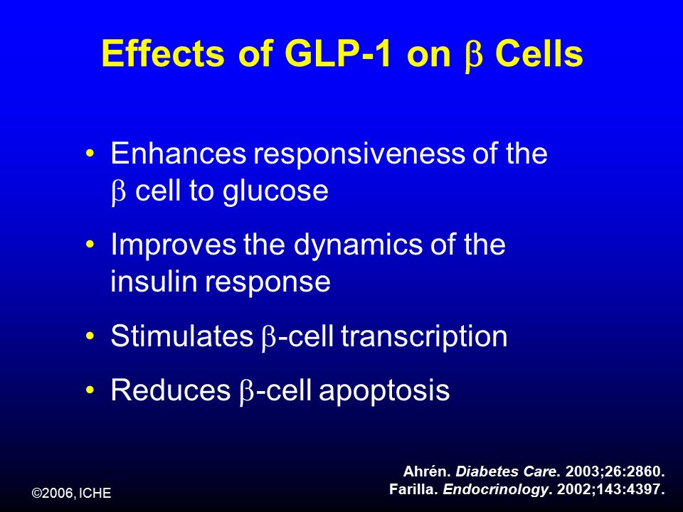 Enhances responsiveness of the  cell to glucose Improves the dynamics of the insulin response Stimulates  -cell transcription Reduces  -cell apoptosis Effects of GLP-1 on  Cells Ahrén.