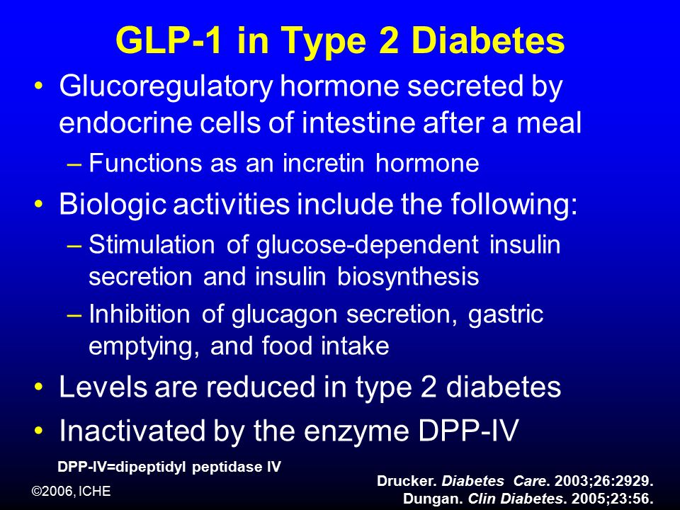 ©2006, ICHE GLP-1 in Type 2 Diabetes Glucoregulatory hormone secreted by endocrine cells of intestine after a meal –Functions as an incretin hormone Biologic activities include the following: –Stimulation of glucose-dependent insulin secretion and insulin biosynthesis –Inhibition of glucagon secretion, gastric emptying, and food intake Levels are reduced in type 2 diabetes Inactivated by the enzyme DPP-IV Drucker.