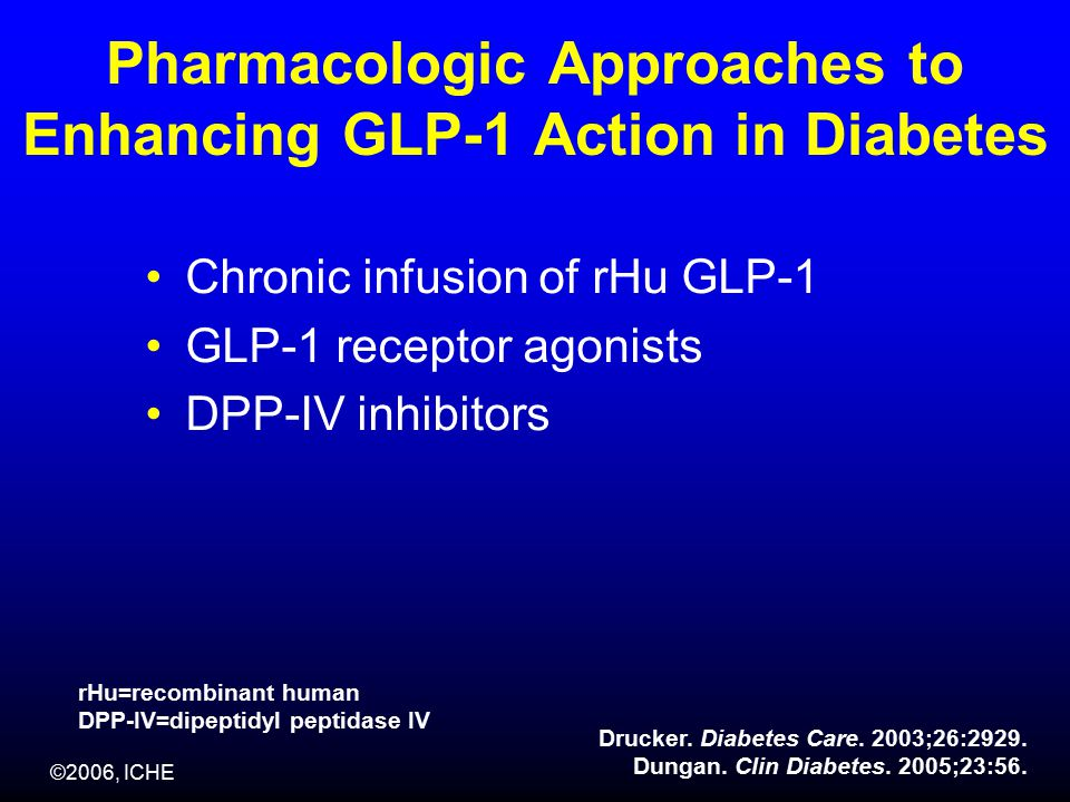 ©2006, ICHE Pharmacologic Approaches to Enhancing GLP-1 Action in Diabetes Chronic infusion of rHu GLP-1 GLP-1 receptor agonists DPP-IV inhibitors rHu=recombinant human DPP-IV=dipeptidyl peptidase IV Drucker.