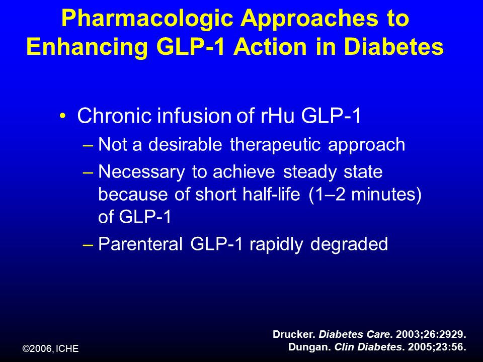 ©2006, ICHE Pharmacologic Approaches to Enhancing GLP-1 Action in Diabetes Chronic infusion of rHu GLP-1 –Not a desirable therapeutic approach –Necessary to achieve steady state because of short half-life (1–2 minutes) of GLP-1 –Parenteral GLP-1 rapidly degraded Drucker.