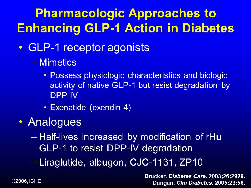 ©2006, ICHE Pharmacologic Approaches to Enhancing GLP-1 Action in Diabetes GLP-1 receptor agonists –Mimetics Possess physiologic characteristics and biologic activity of native GLP-1 but resist degradation by DPP-IV Exenatide (exendin-4) Analogues –Half-lives increased by modification of rHu GLP-1 to resist DPP-IV degradation –Liraglutide, albugon, CJC-1131, ZP10 Drucker.