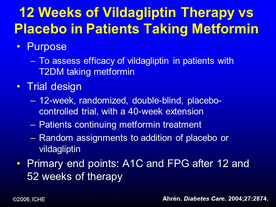 ©2006, ICHE 12 Weeks of Vildagliptin Therapy vs Placebo in Patients Taking Metformin Purpose –To assess efficacy of vildagliptin in patients with T2DM taking metformin Trial design –12-week, randomized, double-blind, placebo- controlled trial, with a 40-week extension –Patients continuing metformin treatment –Random assignments to addition of placebo or vildagliptin Primary end points: A1C and FPG after 12 and 52 weeks of therapy Ahrén.