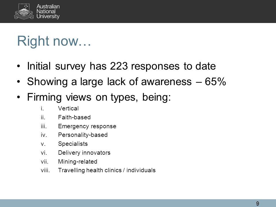 Research outcomes.