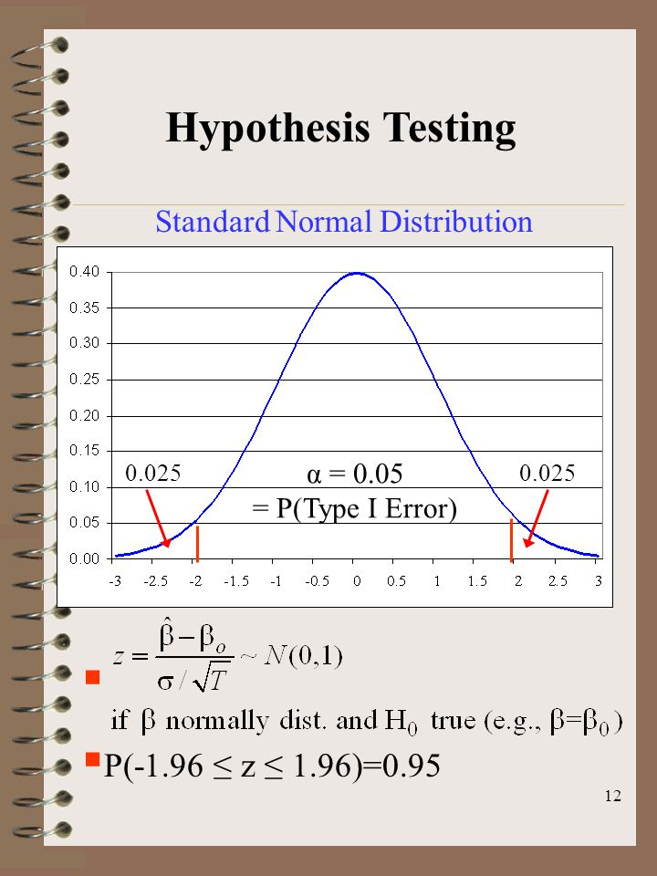 12 Hypothesis Testing Standard Normal Distribution   P(-1.96 ≤ z ≤ 1.96)=0.95 α = 0.05 = P(Type I Error) 0.025