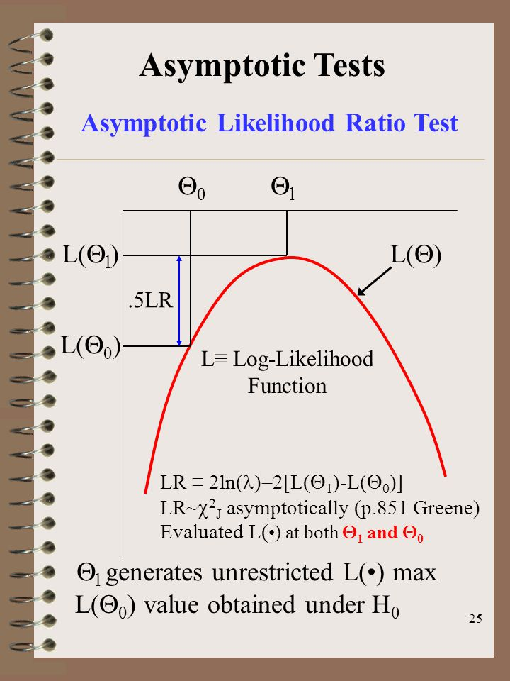 25 Asymptotic Tests Asymptotic Likelihood Ratio Test  ll LL LlLl LL.5LR LR ≡ 2ln( )=2[L(  1 )-L(  0 )] LR~  2 J asymptotically (p.851 Greene) Evaluated L( ) at both  1 and  0 L≡ Log-Likelihood Function  l generates unrestricted L() max L(  0 ) value obtained under H 0