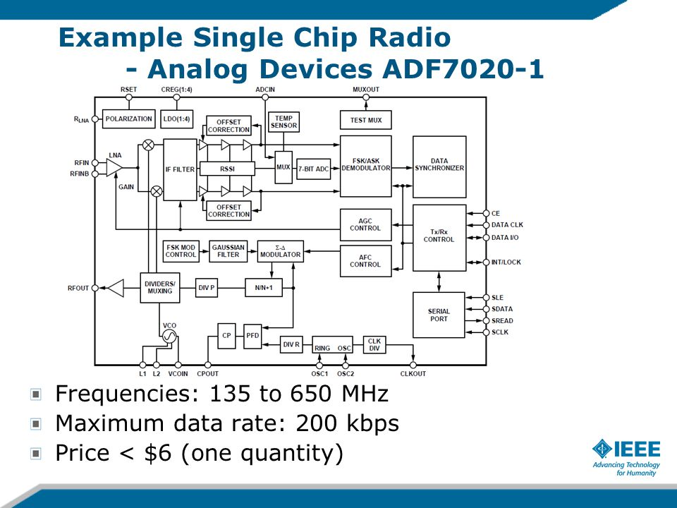 Frequencies: 135 to 650 MHz Maximum data rate: 200 kbps Price < $6 (one quantity) Example Single Chip Radio - Analog Devices ADF7020-1