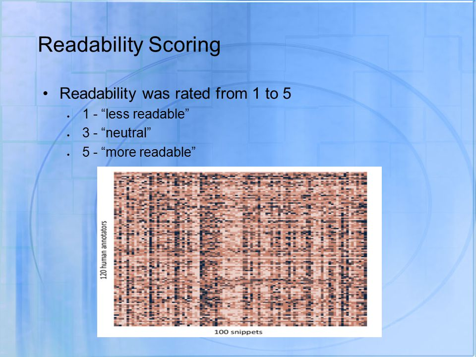 Readability Scoring Readability was rated from 1 to 5  1 - less readable  3 - neutral  5 - more readable