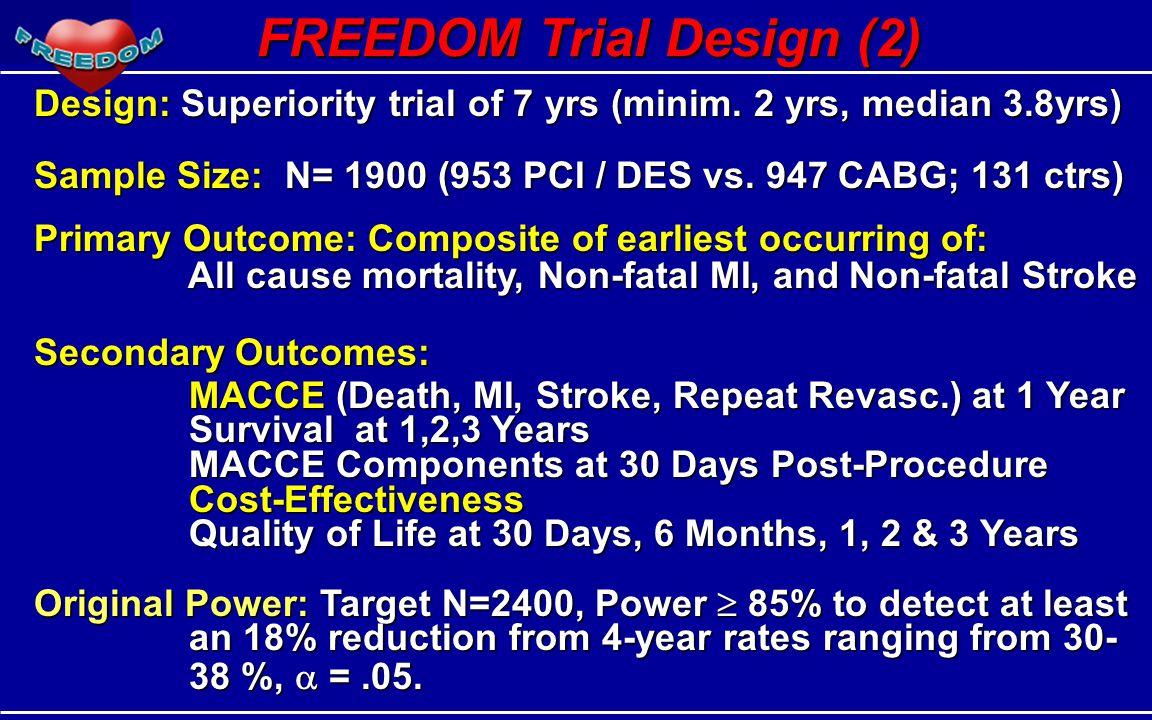 FREEDOM Trial Design (2) Design: Superiority trial of 7 yrs (minim.