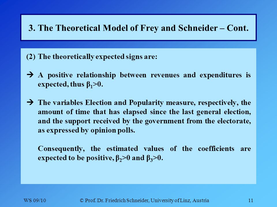 WS 09/10© Prof. Dr. Friedrich Schneider, University of Linz, Austria11 3. The Theoretical Model of Frey and Schneider – Cont. (2)The theoretically exp