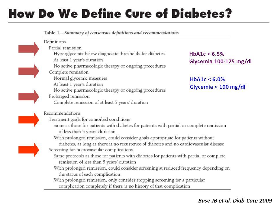 Buse JB et al. Diab Care 2009 HbA1c < 6.5% Glycemia 100-125 mg/dl HbA1c < 6.0% Glycemia < 100 mg/dl