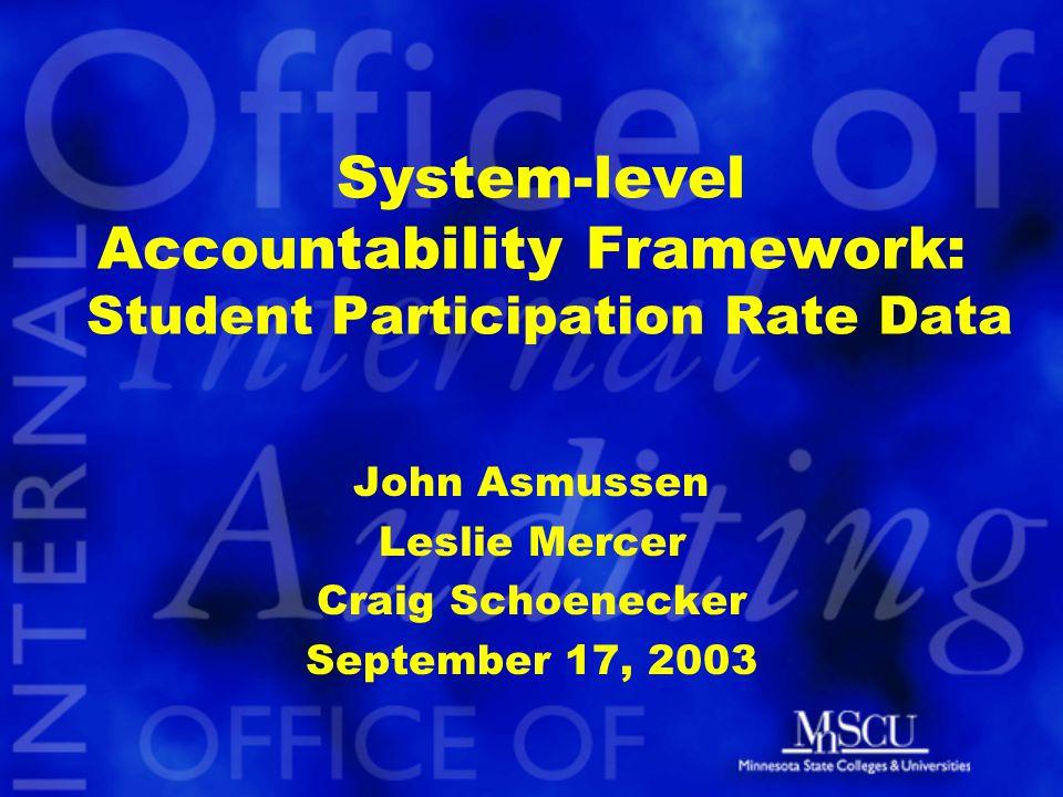 System-level Accountability Framework: Student Participation Rate Data John Asmussen Leslie Mercer Craig Schoenecker September 17, 2003