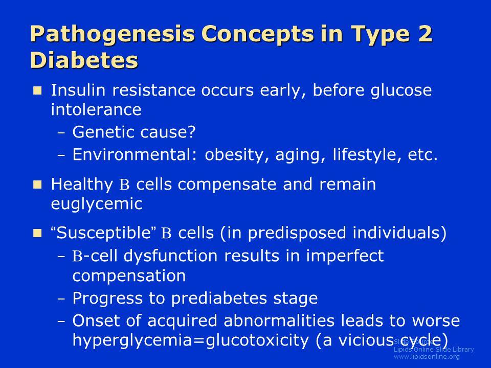 Slide Source: Lipids Online Slide Library www.lipidsonline.org Pathogenesis Concepts in Type 2 Diabetes Insulin resistance occurs early, before glucos