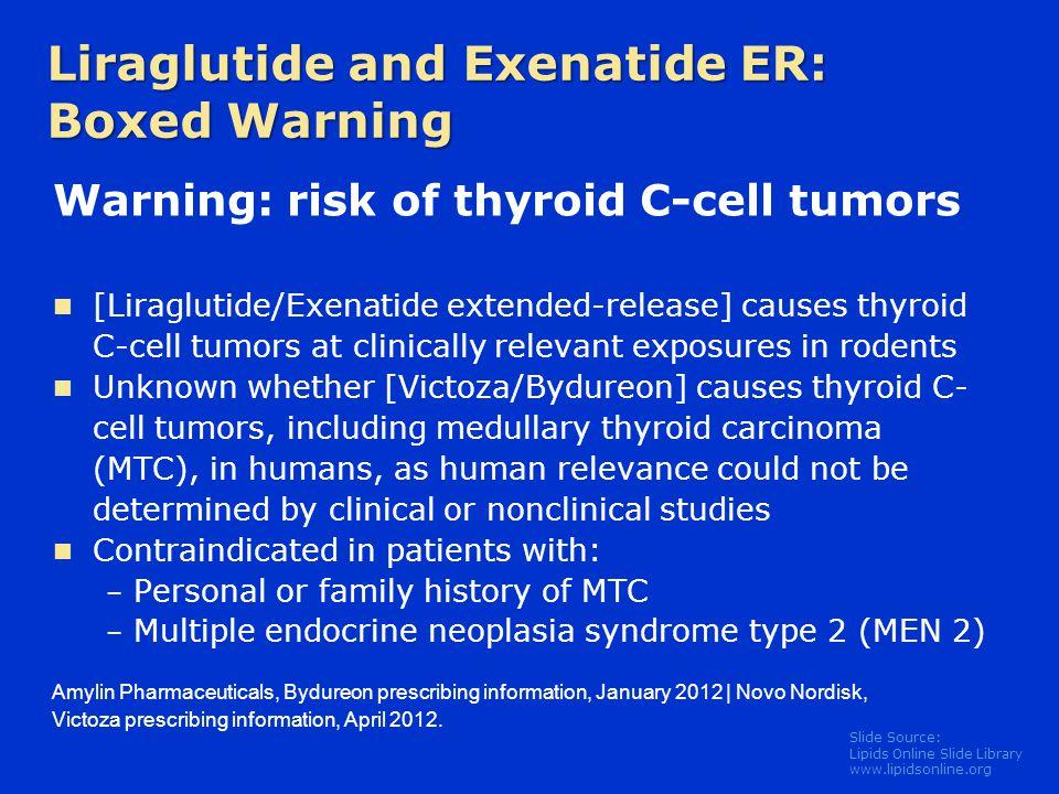 Slide Source: Lipids Online Slide Library www.lipidsonline.org Liraglutide and Exenatide ER: Boxed Warning Warning: risk of thyroid C-cell tumors [Lir