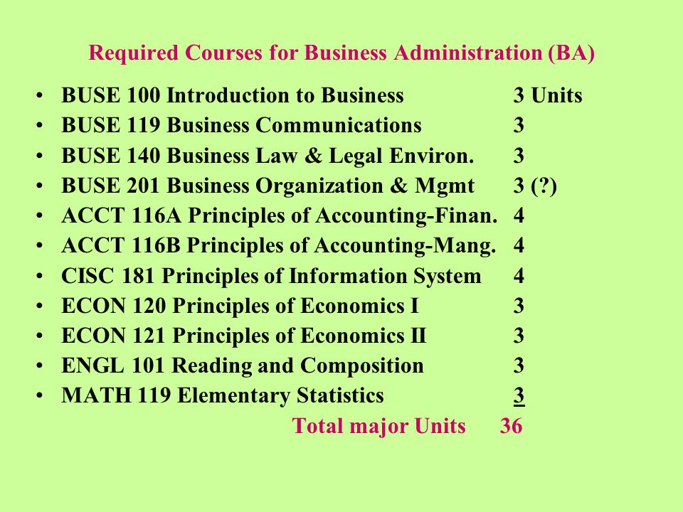 The two programs selected Courses for Computer & Information Sciences Buse 119 Business Communication, 3 units Buse 140 Business Law & Legal Environment,3 ACCT 116A Principles of Accounting-Financial, 3 ACCT 116B Principles of Accounting- Managerial, 3 CISC 181 Principles of Information System, 4 Math 119 Elementary Statistics, 3 CISC 186 Visual Basic Programming, 4 CISC 190 Java Programming, 4 CISC 192 C++ Programming, 4 _________________ Total Major Units 31