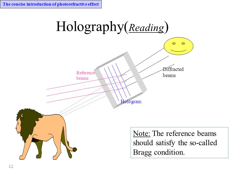 12 Holography( Reading ) Diffracted beams Note: The reference beams should satisfy the so-called Bragg condition. The concise introduction of photoref