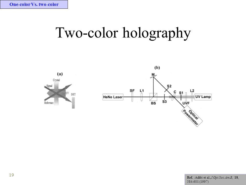 19 Two-color holography One-color Vs. two-color Ref. :Adibi et al.,J.Opt.Soc.Am.B, 18, 584-601 (1997)