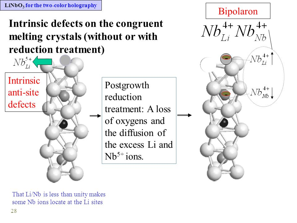 28 Intrinsic anti-site defects Postgrowth reduction treatment: A loss of oxygens and the diffusion of the excess Li and Nb 5+ ions. Bipolaron - - That