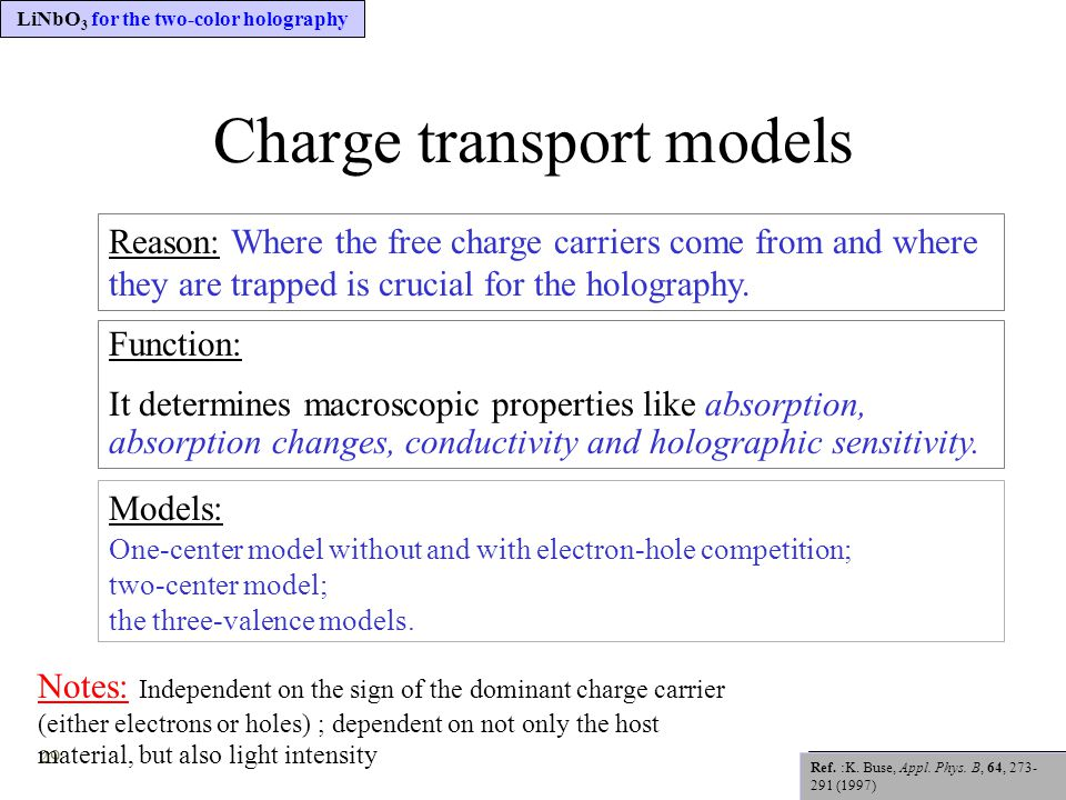 29 Charge transport models LiNbO 3 for the two-color holography Ref: K.Buse, Appl.