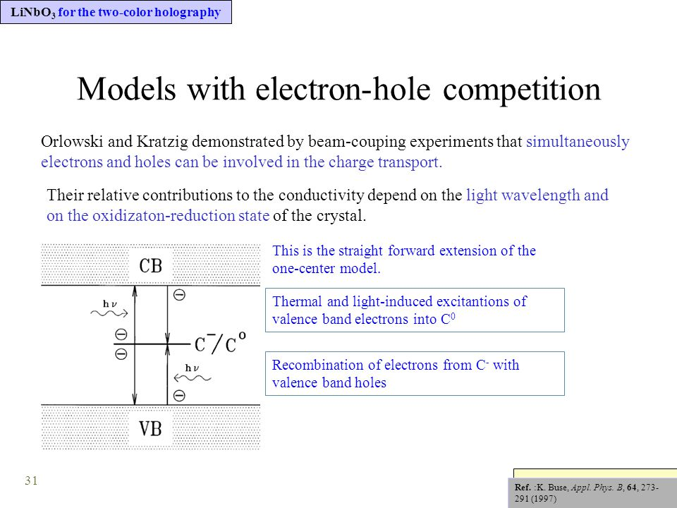 31 Models with electron-hole competition LiNbO 3 for the two-color holography Ref: Orlowski and Kratzig, Solid state commun. 14,1978 Orlowski and Krat