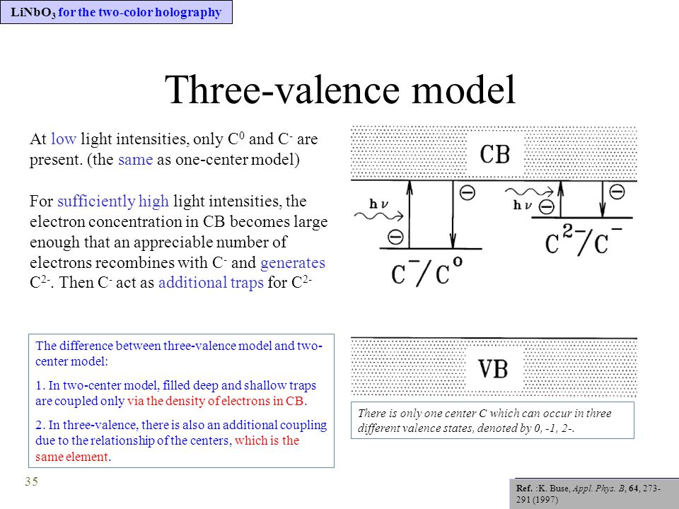 35 Three-valence model There is only one center C which can occur in three different valence states, denoted by 0, -1, 2-.