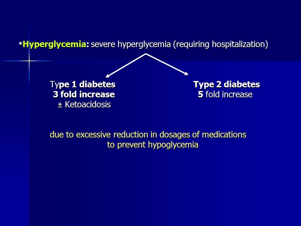 * Hyperglycemia: severe hyperglycemia (requiring hospitalization) Type 1 diabetes Type 2 diabetes Type 1 diabetes Type 2 diabetes 3 fold increase 5 fold increase 3 fold increase 5 fold increase ± Ketoacidosis ± Ketoacidosis due to excessive reduction in dosages of medications due to excessive reduction in dosages of medications to prevent hypoglycemia to prevent hypoglycemia