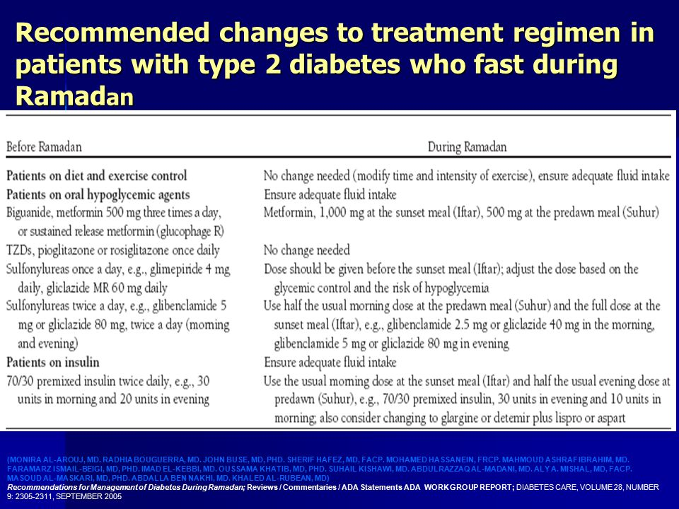 Recommended changes to treatment regimen in patients with type 2 diabetes who fast during Ramad an (MONIRA AL-AROUJ, MD.