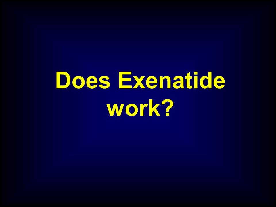 Does Exenatide work?