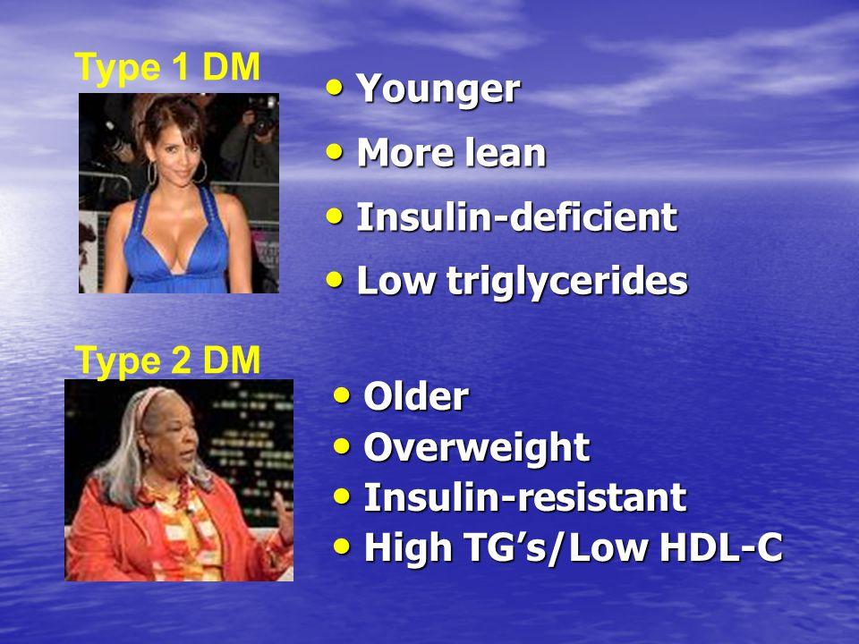 Older Older Overweight Overweight Insulin-resistant Insulin-resistant High TG's/Low HDL-C High TG's/Low HDL-C Younger Younger More lean More lean Insu