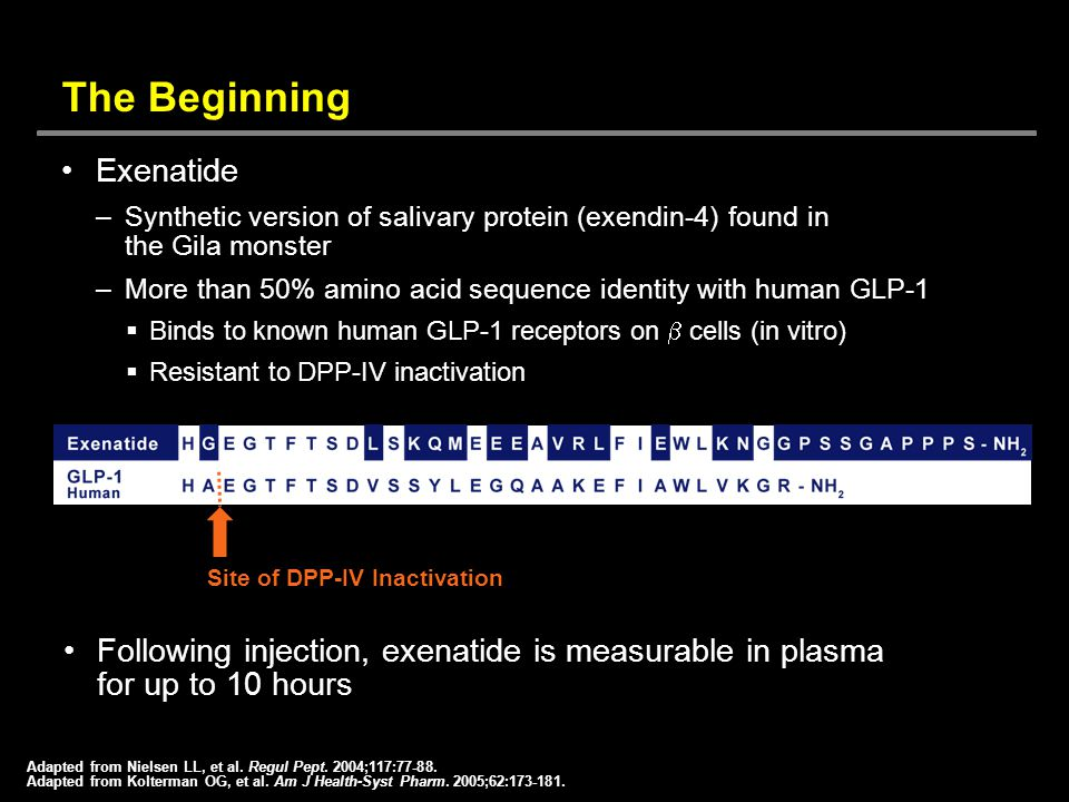 The Beginning Exenatide –Synthetic version of salivary protein (exendin-4) found in the Gila monster –More than 50% amino acid sequence identity with