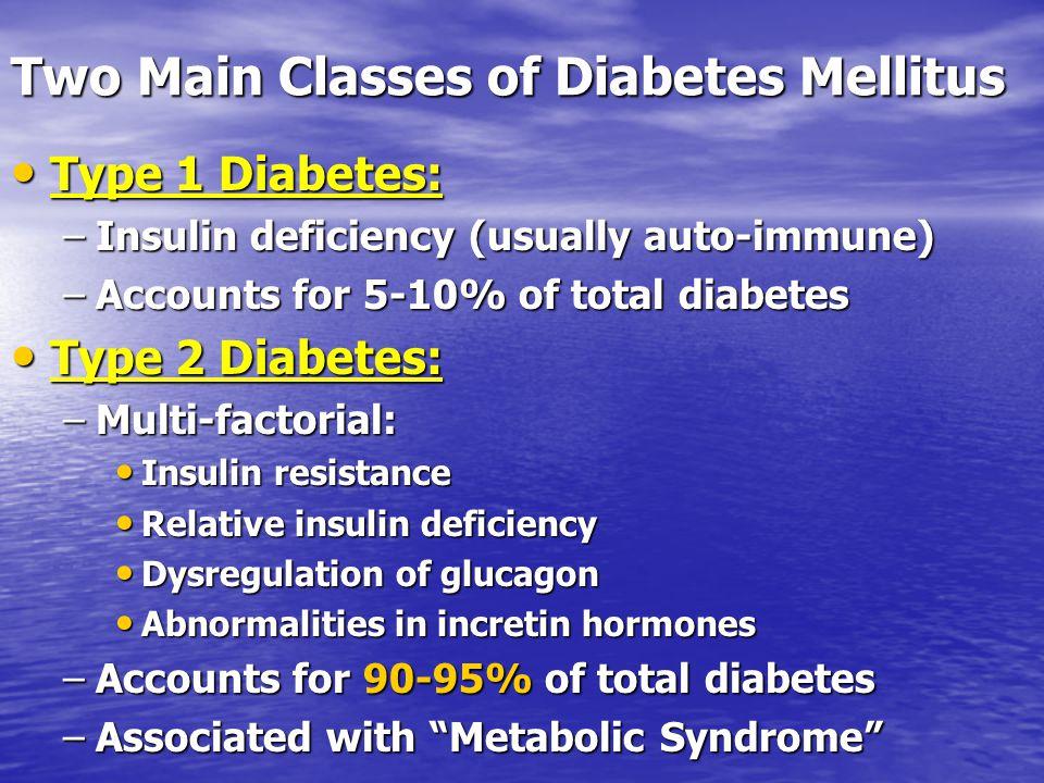 Two Main Classes of Diabetes Mellitus Type 1 Diabetes: Type 1 Diabetes: –Insulin deficiency (usually auto-immune) –Accounts for 5-10% of total diabete