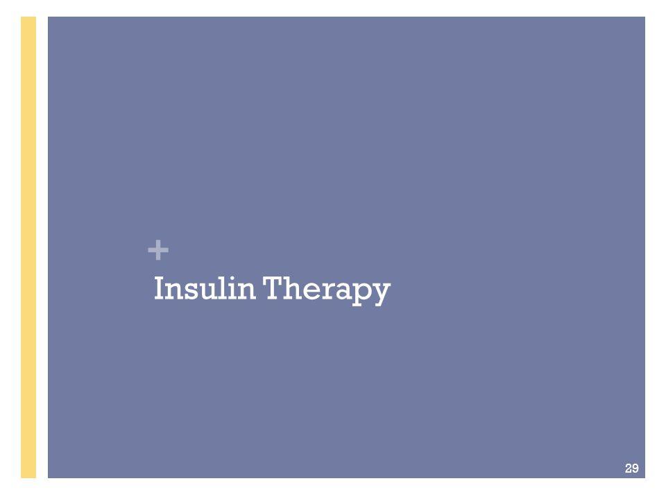 + Insulin Therapy Medications Aspart (Novolog ®) Lispro (Humalog ®) Glulisine (Apidra ®) Regular (Humulin R ®, Novolin R ®) NPH (Humulin N ®, Novolin N ®) Glargine (Lantus ®) Detemir (Levemir ®) 30