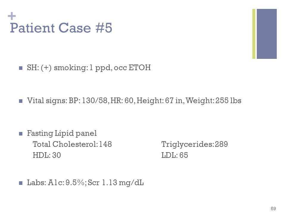 + Patient Case #5 SH: (+) smoking: 1 ppd, occ ETOH Vital signs: BP: 130/58, HR: 60, Height: 67 in, Weight: 255 lbs Fasting Lipid panel Total Cholesterol: 148Triglycerides: 289 HDL: 30LDL: 65 Labs: A1c: 9.5%; Scr 1.13 mg/dL 59
