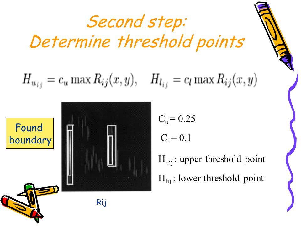Second step: Determine threshold points C u = 0.25 C l = 0.1 H uij : upper threshold point H lij : lower threshold point Rij Found boundary