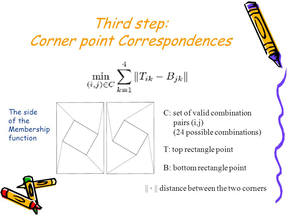 Third step: Corner point Correspondences C: set of valid combination pairs (i,j) (24 possible combinations) T: top rectangle point B: bottom rectangle point || · || distance between the two corners The side of the Membership function