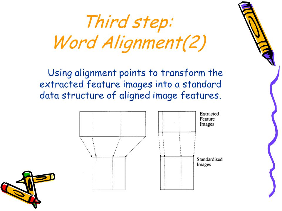 Third step: Word Alignment(2) Using alignment points to transform the extracted feature images into a standard data structure of aligned image features.