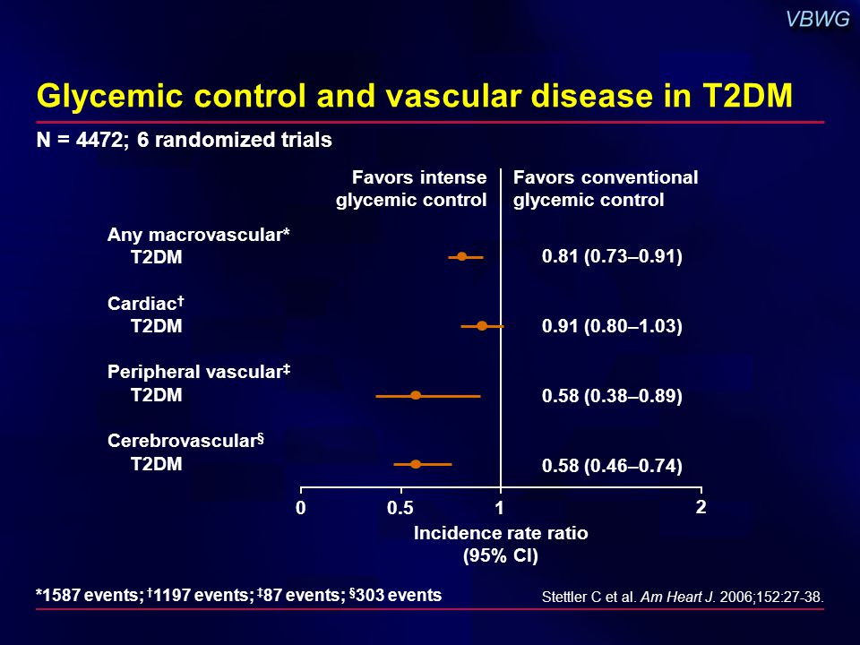 Glycemic control and vascular disease in T2DM N = 4472; 6 randomized trials Stettler C et al.