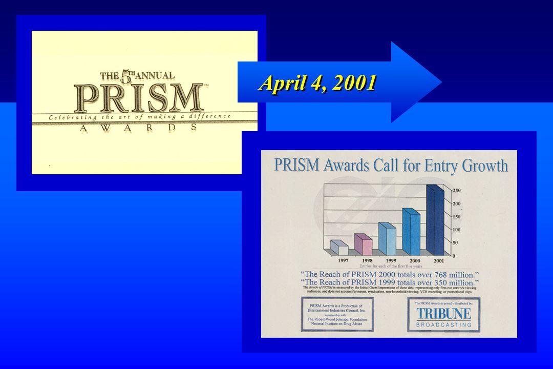 April 4, 2001