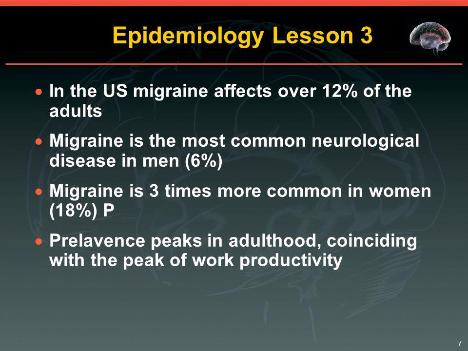 8 Migraine is very common in US.