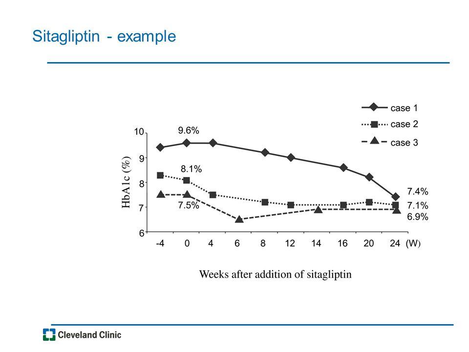 Sitagliptin - example