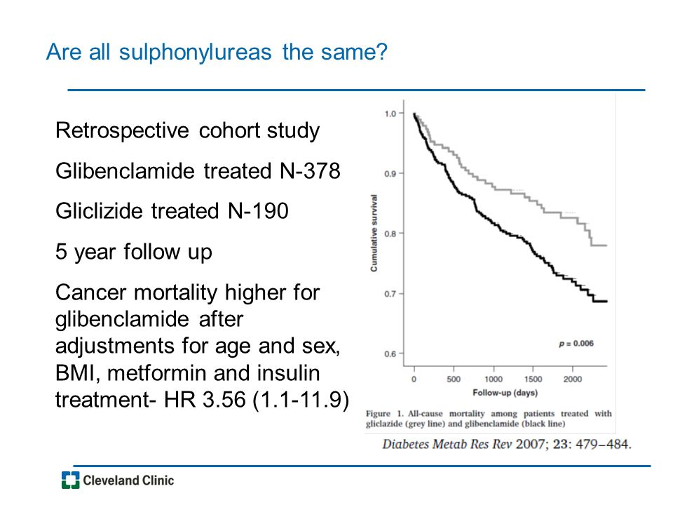 Are all sulphonylureas the same? Retrospective cohort study Glibenclamide treated N-378 Gliclizide treated N-190 5 year follow up Cancer mortality hig